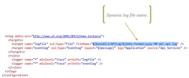 dynamic log file name