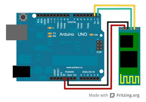 How to use hc bluetooth module with arduino
