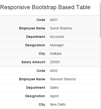 Responsive table using angularjs and bootstrap for Bootstrap table responsive