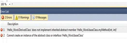 Abstract Classes in CSharp