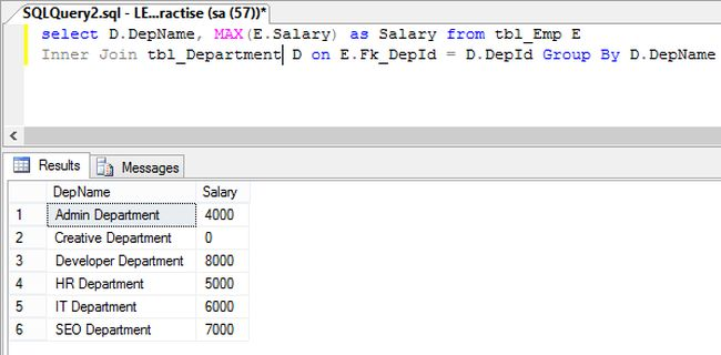 find Max Salary from each department