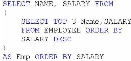Find-lowest-salary-in-SQL-Server.jpg