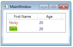 DataTemplate for WPF ListView