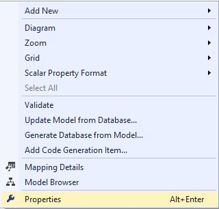 Data Model Properties