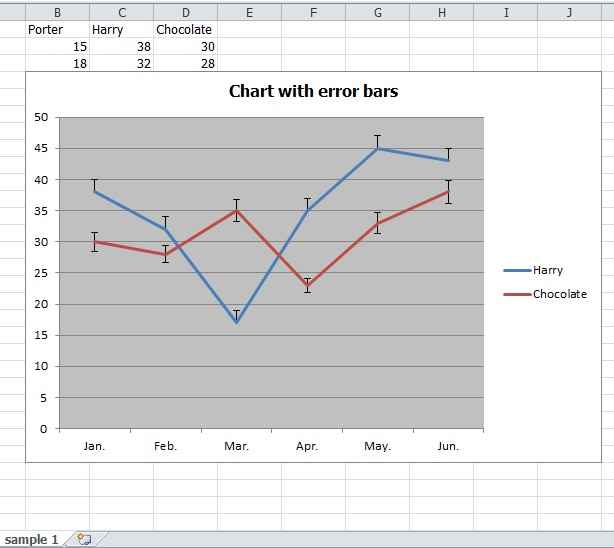 how to put error bar in excel chart
