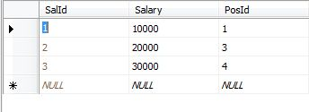salary-id-table.jpg