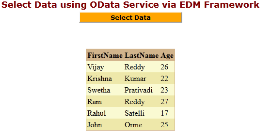 Select-Data-using-OData-Service2.png