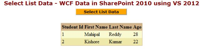 wcf-select-list-data-sharepoint2010.jpg