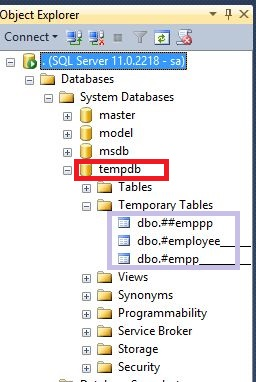 temprary-table-in-sql-server-tamp.jpg