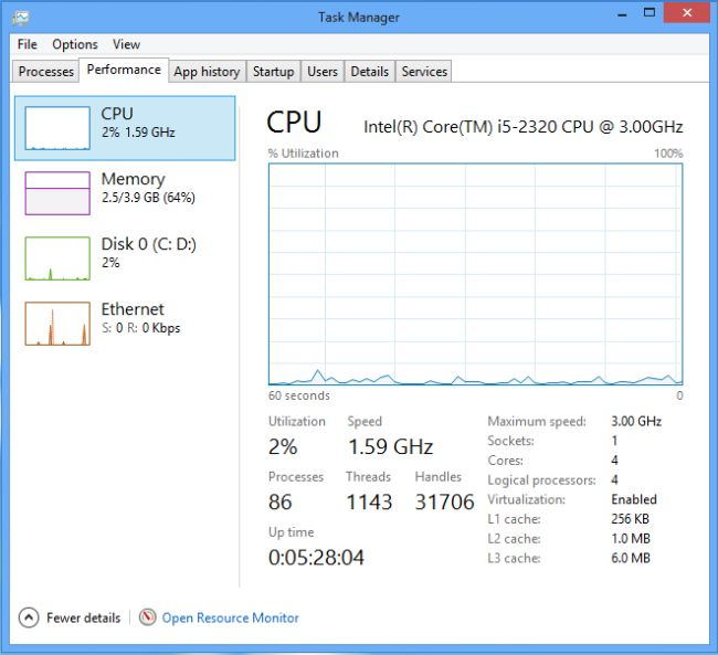 CPU-Performance-Windows8.jpg