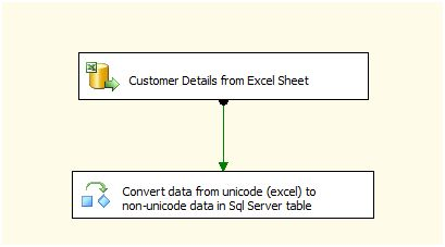 Connect excel data source