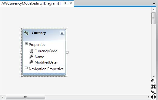 Entity Data Model in the Design view