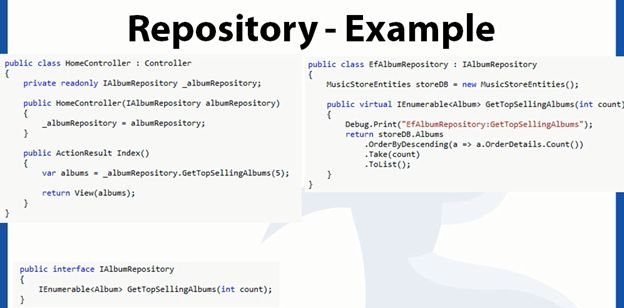 Repository Pattern And Generic Repository Pattern