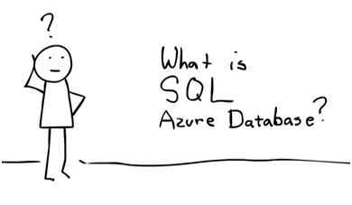 What is SQL Azure Database