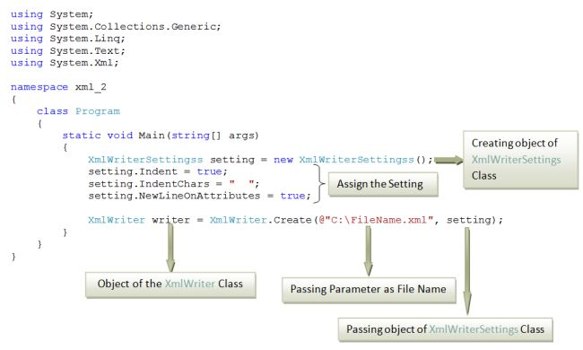 Example-of-the-XmlWriterSettings-and-XmlWriter-class.jpg
