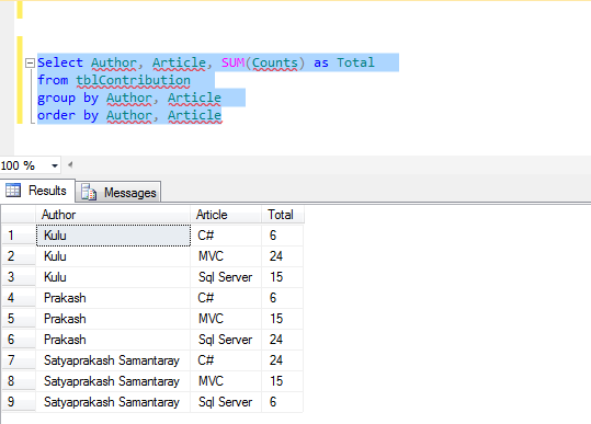 how to use stored procedure in sql