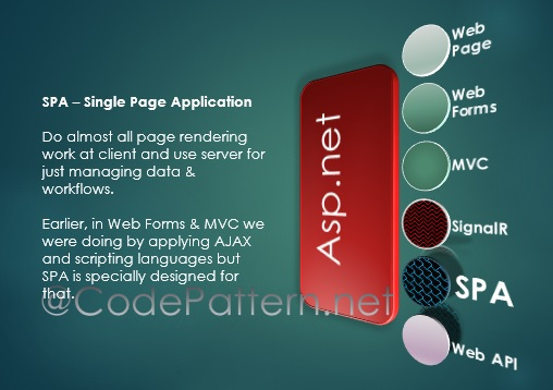 Single-Page-Application-CodePattern