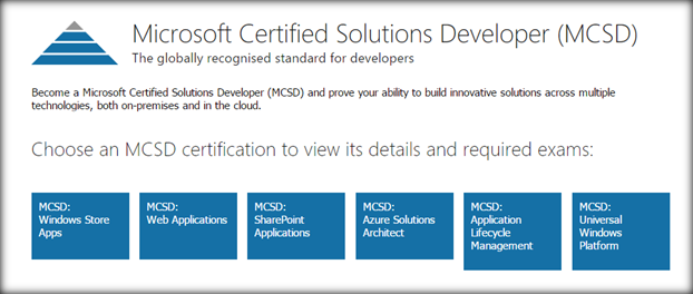 A Guide to Becoming Microsoft Certified Solutions ...