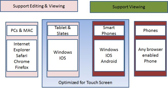 Office-Web-Apps-on-SharePoint-inter.jpg
