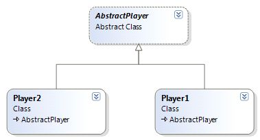 player-structure.jpg