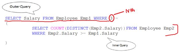 Find the 3rd or nth highest salary in a table via co for Table th nth