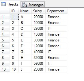 Find the 3rd or nth highest salary in a table via subquery for Table th nth