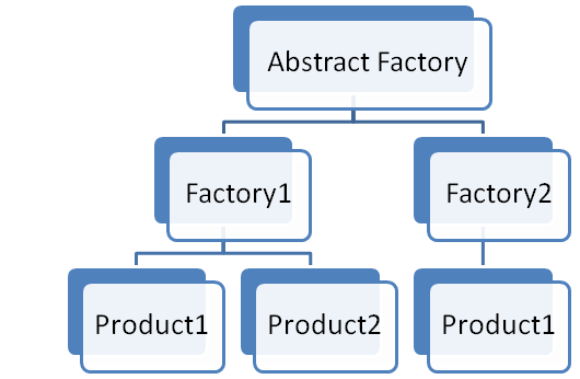 Factory Pattern.PNG