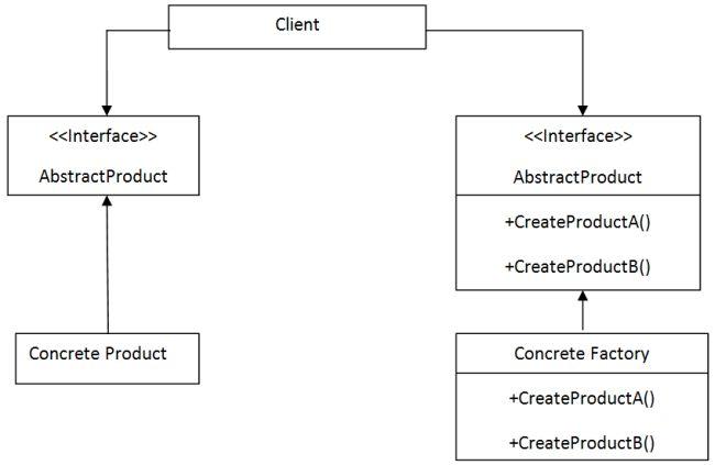 Design-Patterns-1.jpg