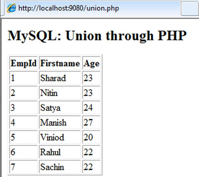 Use mysql union in php for Php table th td