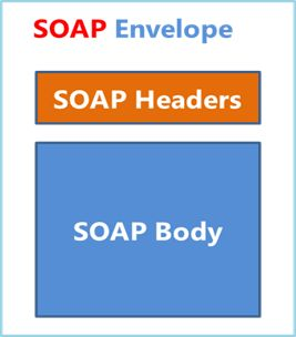 Soap-Envelope.jpg
