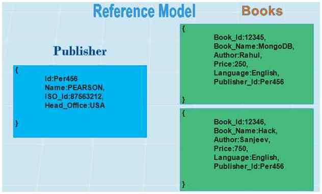 reference of publisher