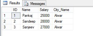 Temporary table vs temporary variable in sql server for Table variable in sql server