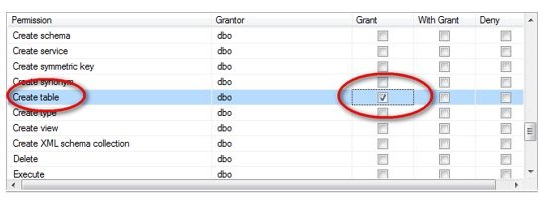 Grant and revoke permission in sql server for Sql table design query