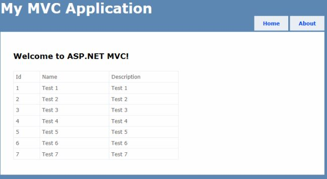 Caching In Mvc Application With Entity Framework Using