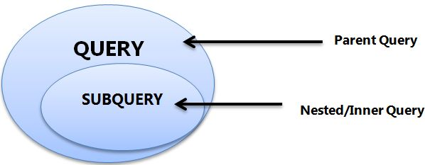 How to execute multiple multiline mysql queries with a