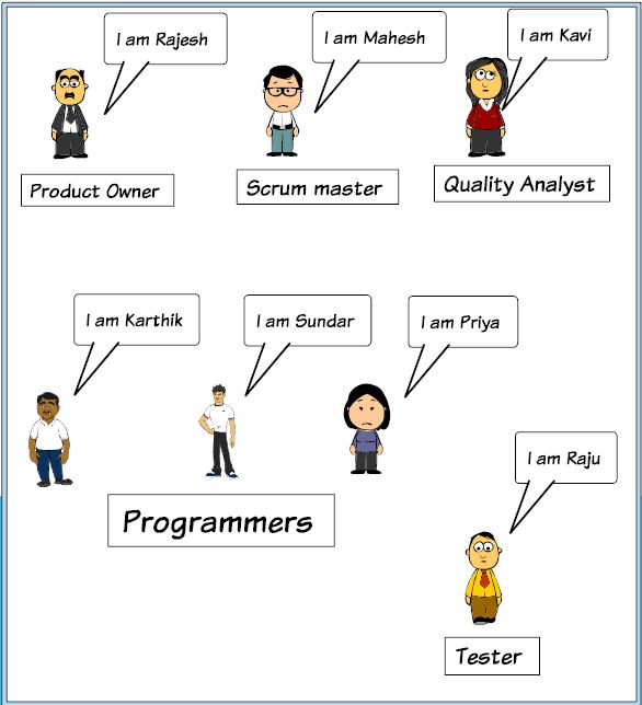 Perform-Estimation-in-Agile-Projects-2.jpg