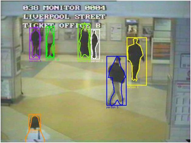 Humans detected and labelled with their IDs and colors