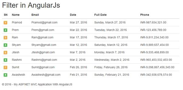 AngularJS Date Filter function Example: Format Date and ...