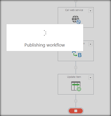 publishing of the workflow