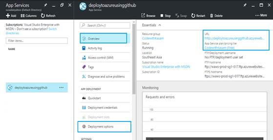 Exploring GitHub as Deployment Options for Azure Web Apps and Web