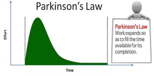 applying parkinsons law - 624×307