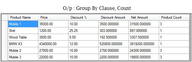 By Photo Congress || Datatable Group By Count Linq C#