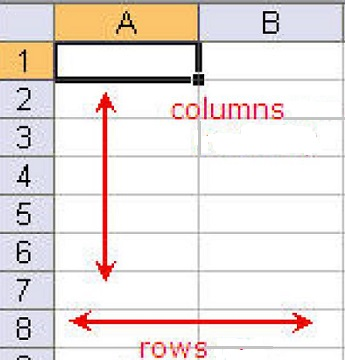 Introduction to bootstrap tables for Table th scope row