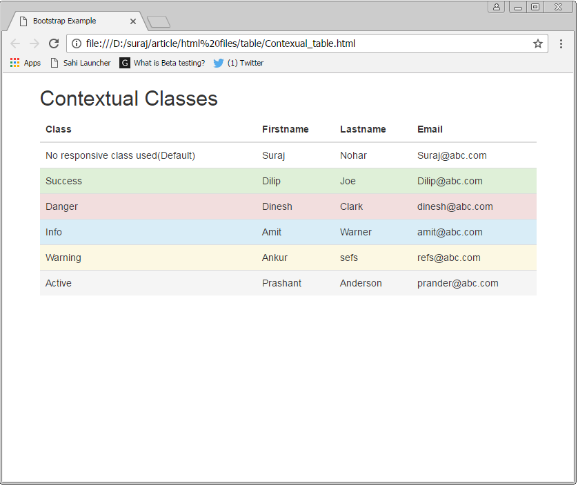 Introduction to bootstrap tables for Bootstrap table class