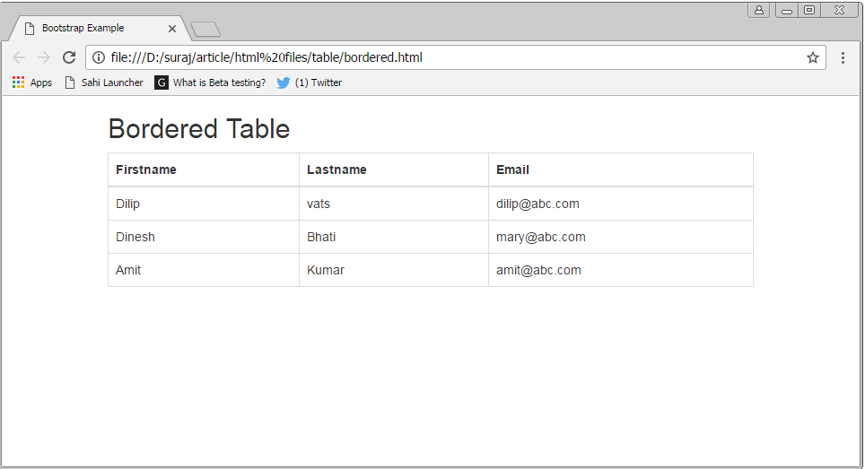 Introduction to bootstrap tables for Bootstrap table title