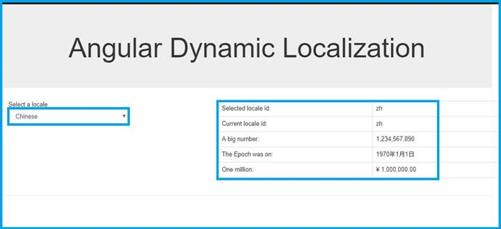 Learn MVC Using Angular Dynamic Localization - DZone Web Dev