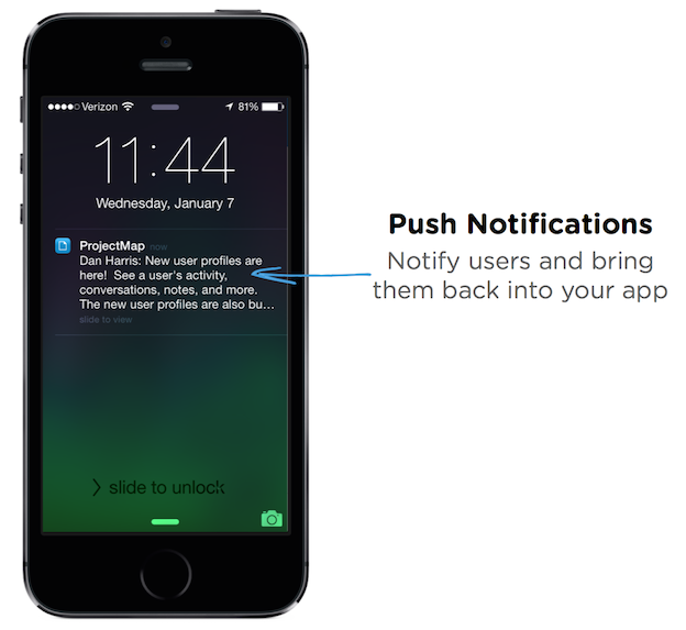 how to receive push notifications on android