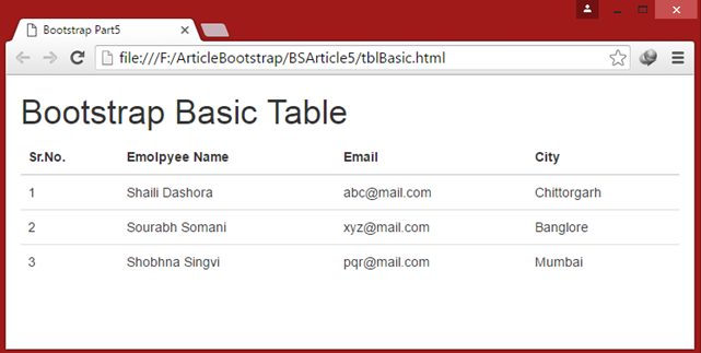 Top bootstrap interview questions and answers for Bootstrap table