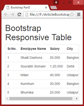 Top bootstrap interview questions and answers for Bootstrap table responsive example