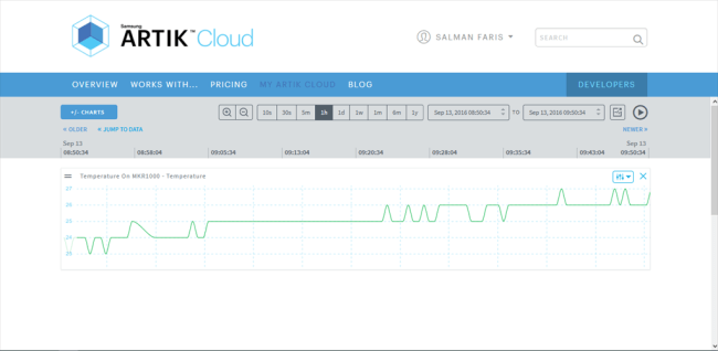 Temperature monitoring with arduino mkr and artik cloud